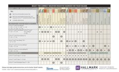 Tyvek Matrix - Double Sided & Laminated Sales Tool (2 pages)